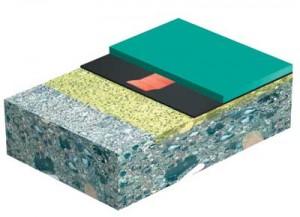 Acryl gulvmaling - Slidstærkt og hurtigtørrende