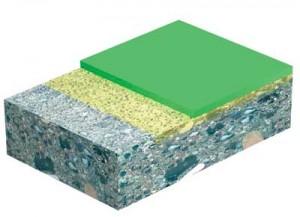 Polyurethane gulvmaling - miljøvenligt og slidstærkt