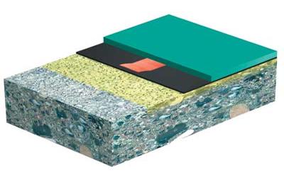 Acryl gulvmaling – Læs mere om fordele og ulemper