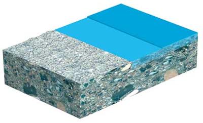 Epoxy gulvmaling – Læs mere om fordele og ulemper